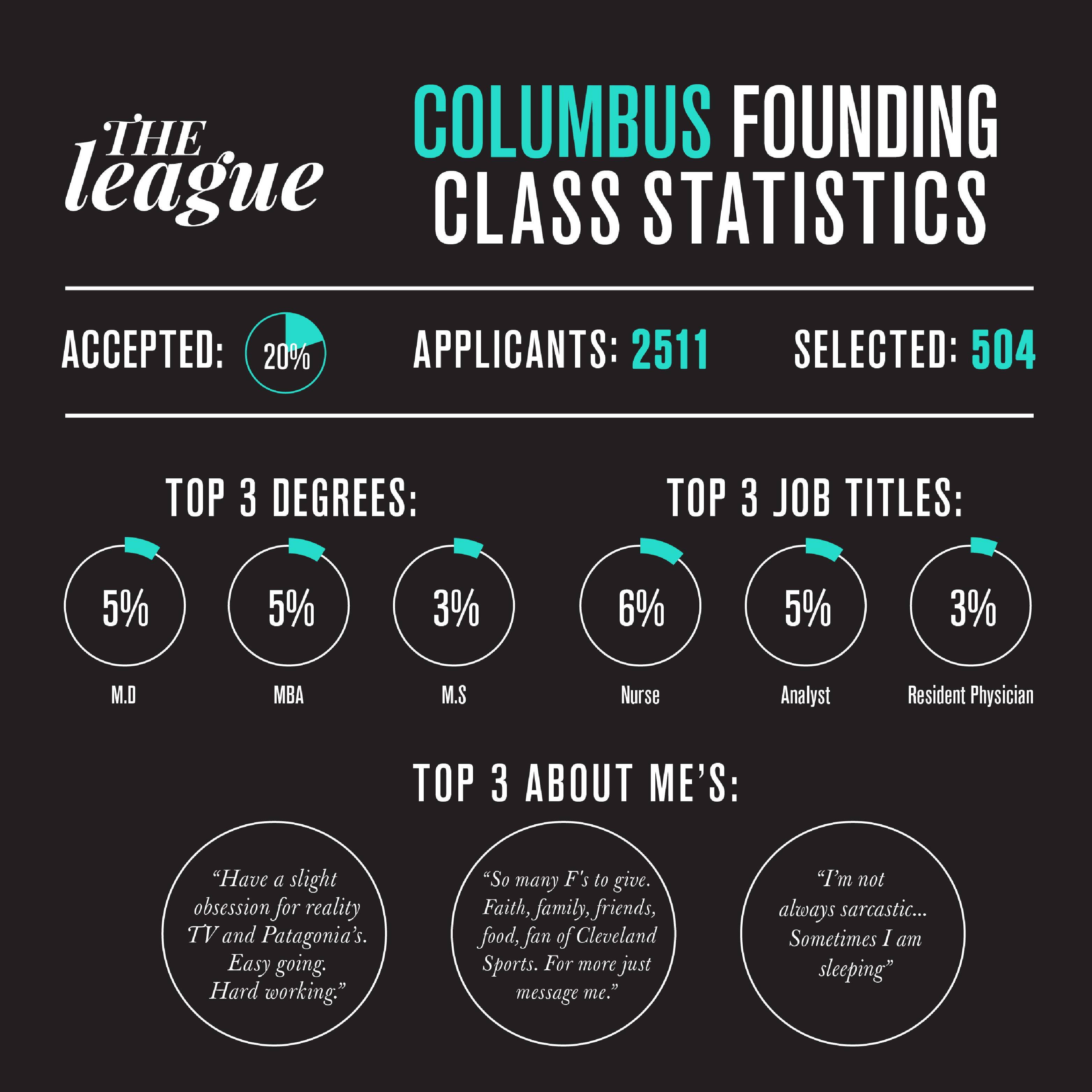 columbus_infographic2