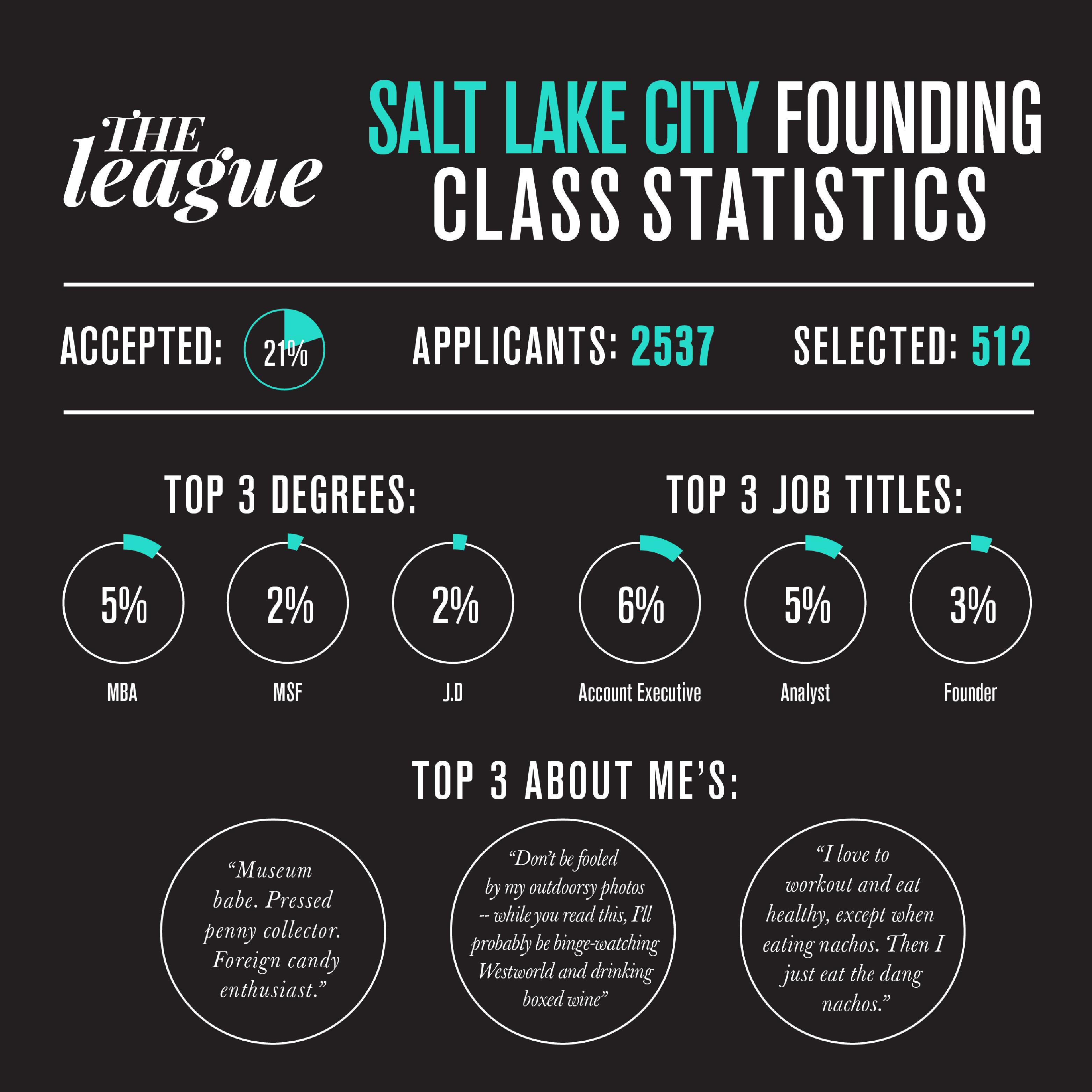 saltlakecity_infograpic2
