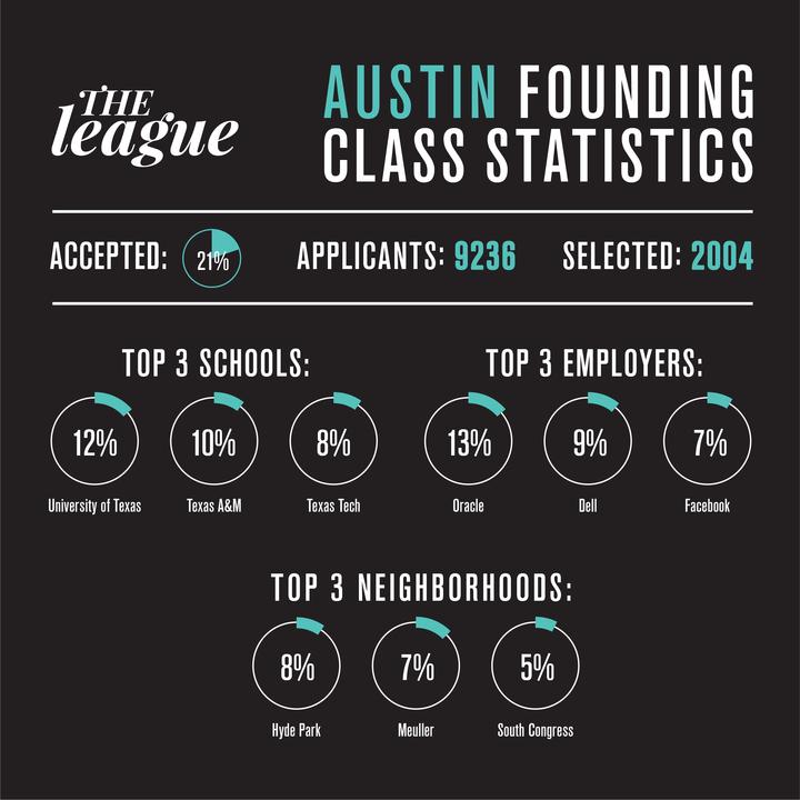 infographic-austin-01_720-1
