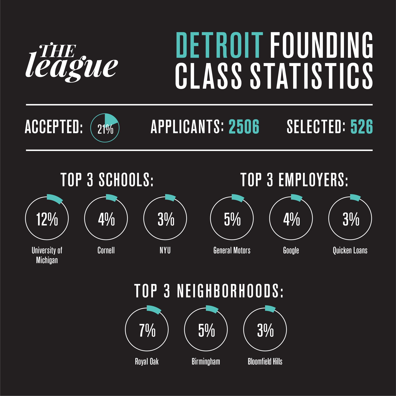 infographic-det-01-3