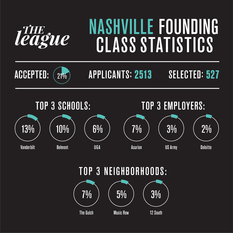 infographic-nash-01
