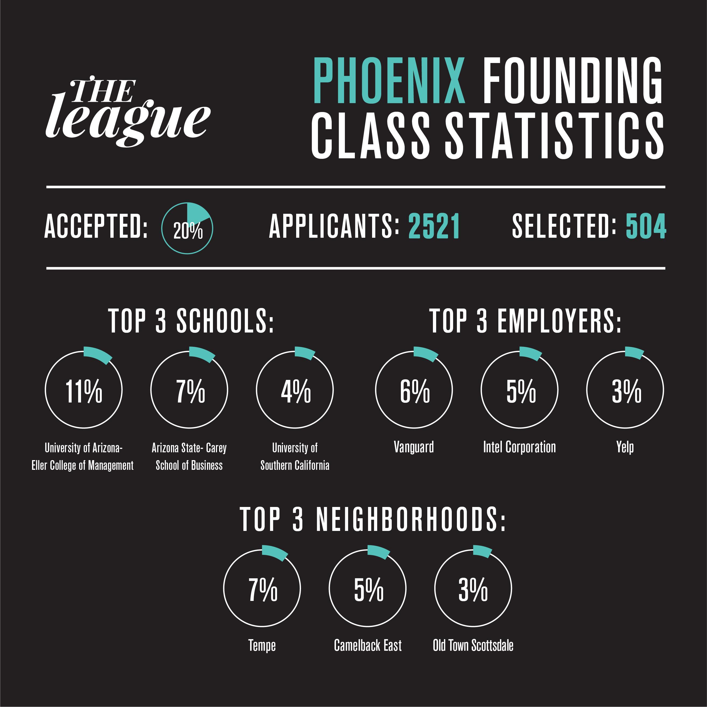 infographic-phx-01-2