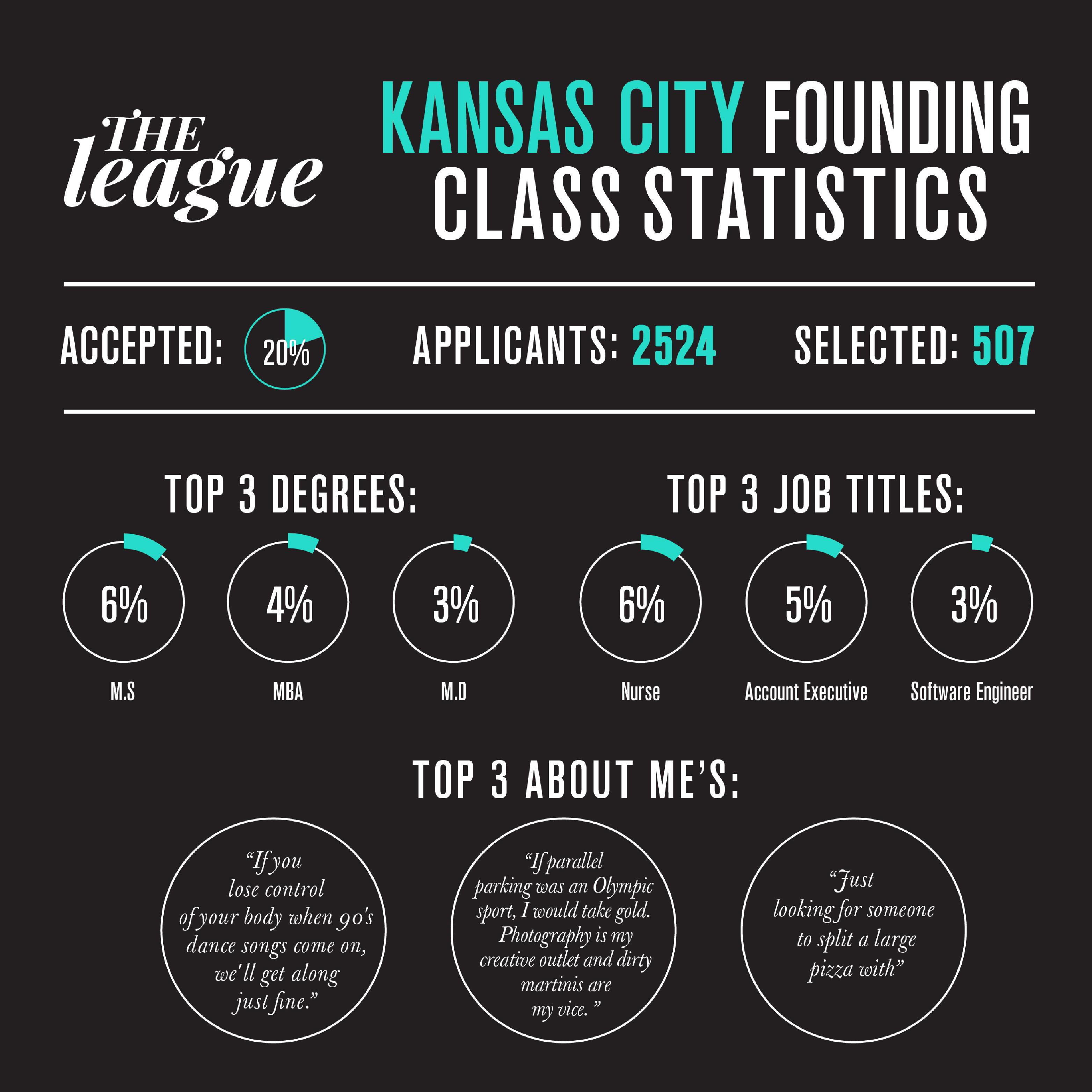 kansascity_infographic2